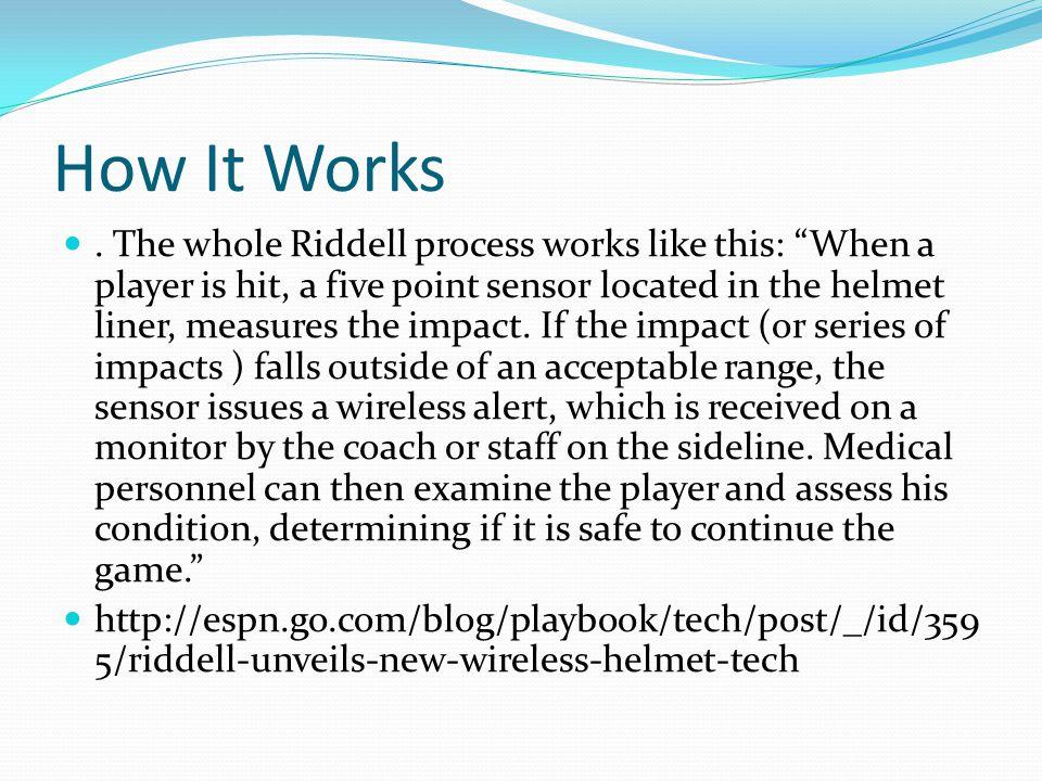 Works Cited Linendoll, Kate. Riddell Unveils New Wireless Helmet Tech. Espn.com.