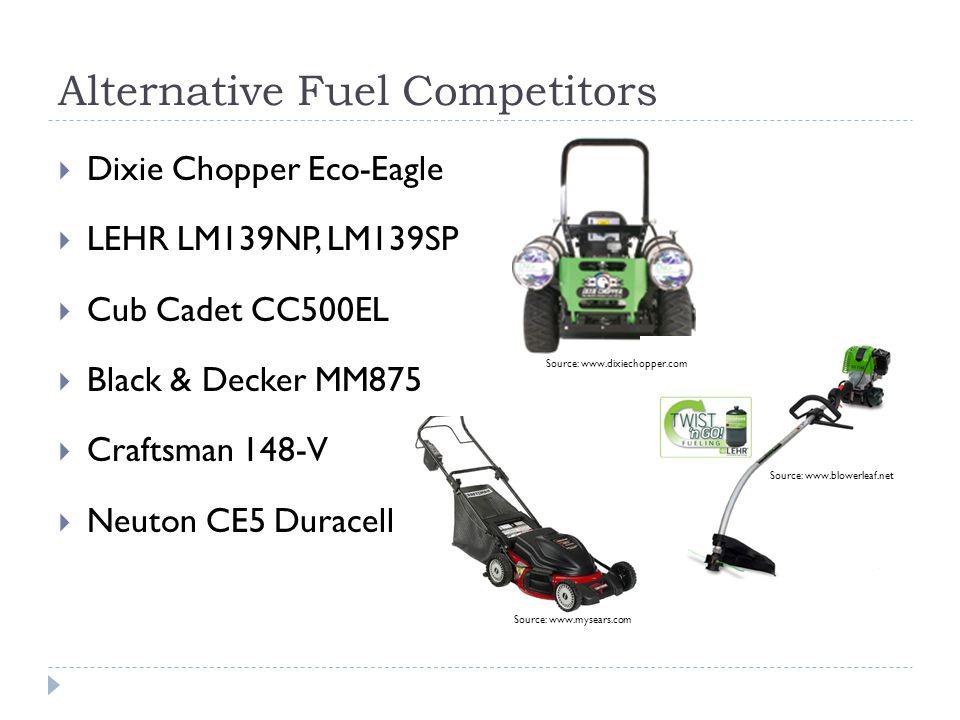 Alternative Fuel Competitors  Dixie Chopper Eco-Eagle  LEHR LM139NP, LM139SP  Cub Cadet CC500EL  Black & Decker MM875  Craftsman 148-V  Neuton CE5 Duracell Source: www.blowerleaf.net Source: www.dixiechopper.com Source: www.mysears.com