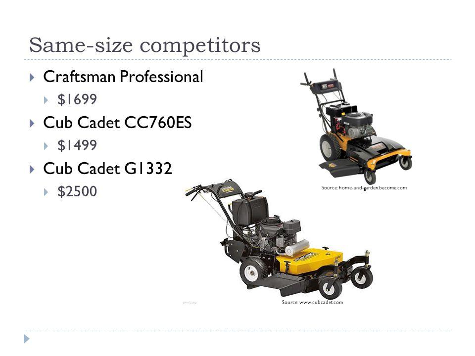Same-size competitors  Craftsman Professional  $1699  Cub Cadet CC760ES  $1499  Cub Cadet G1332  $2500 Source: www.cubcadet.com Source: home-and-garden.become.com