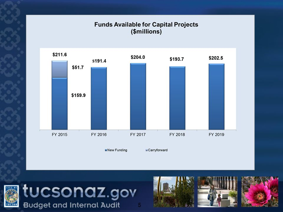 FYs 2015-2019 CIP Summary $4.7M Total 12 Projects Funding Sources: Pima County Bonds, Impact Fees, and Civic Contributions 16