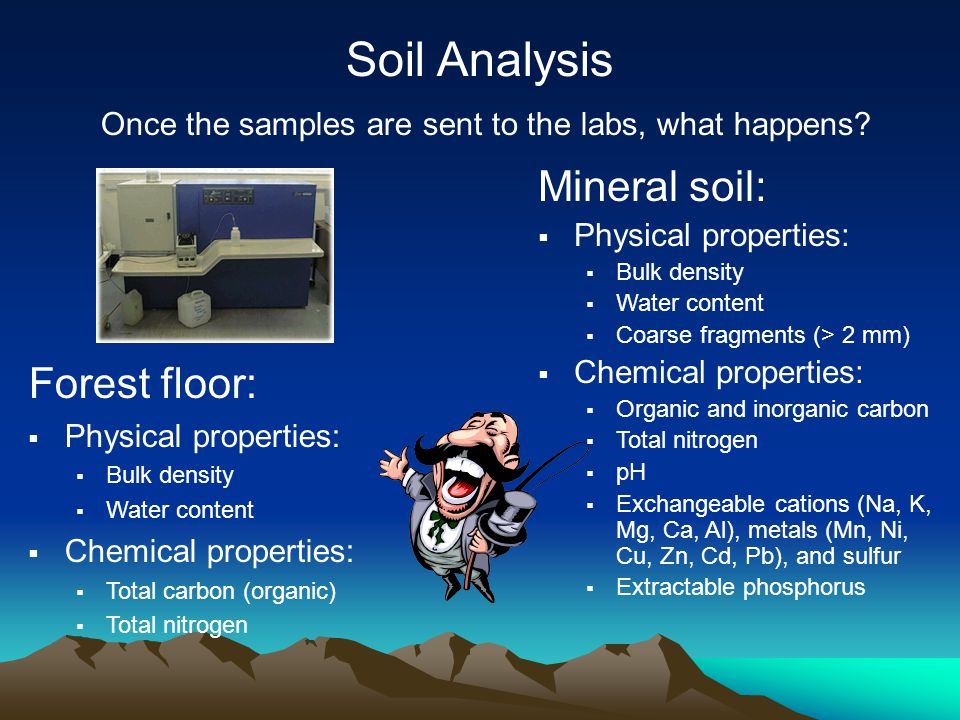 Soil Analysis Once the samples are sent to the labs, what happens.