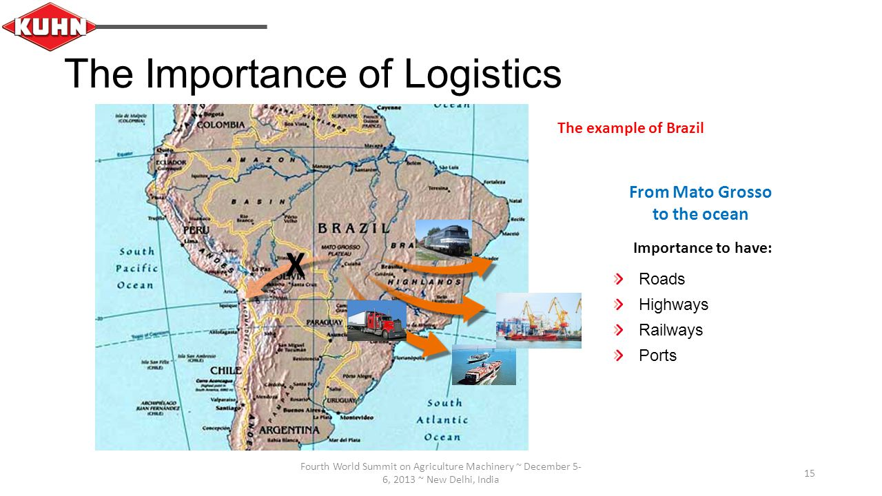 Fourth World Summit on Agriculture Machinery ~ December 5- 6, 2013 ~ New Delhi, India 15 The Importance of Logistics The example of Brazil X From Mato Grosso to the ocean Importance to have: Roads Highways Railways Ports