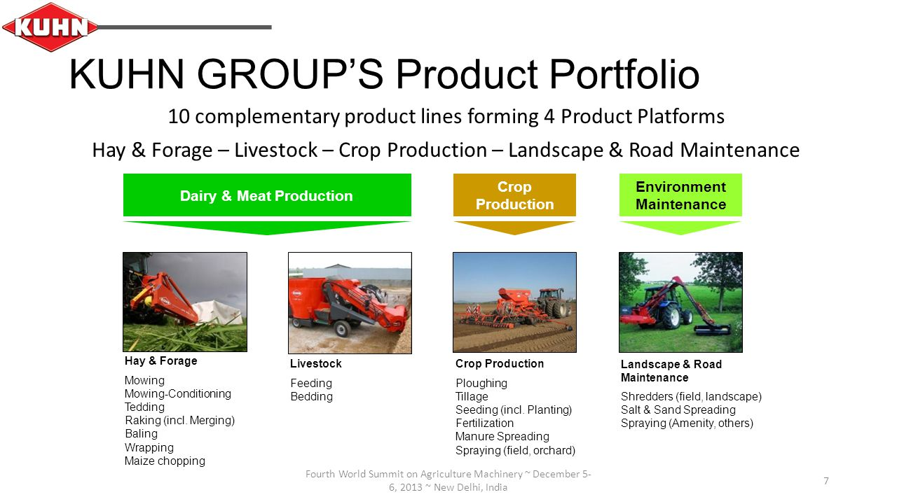 KUHN GROUP'S Product Portfolio Fourth World Summit on Agriculture Machinery ~ December 5- 6, 2013 ~ New Delhi, India 7 10 complementary product lines forming 4 Product Platforms Hay & Forage – Livestock – Crop Production – Landscape & Road Maintenance Hay & Forage Mowing Mowing-Conditioning Tedding Raking (incl.