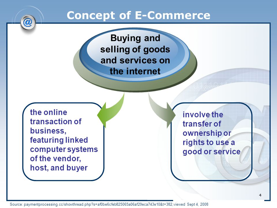 44 Concept of E-Commerce the online transaction of business, featuring linked computer systems of the vendor, host, and buyer Buying and selling of goods and services on the internet involve the transfer of ownership or rights to use a good or service Source: paymentprocessing.cc/showthread.php?s=af0be6cfeb825065a06af29eca743e10&t=382,viewed Sept 4, 2008