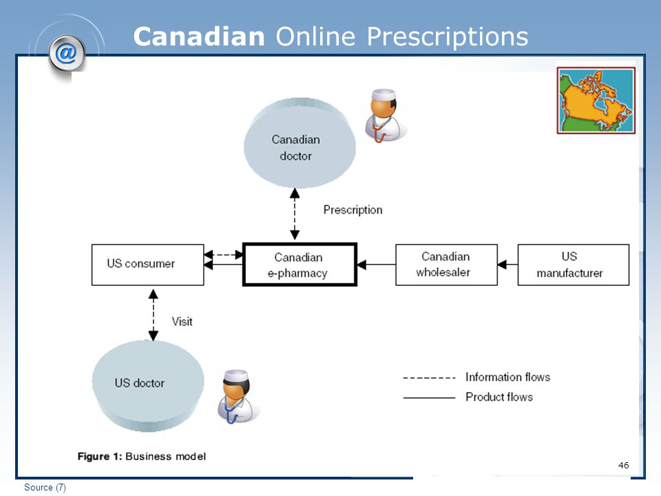 46 Canadian Online Prescriptions Source (7) 46
