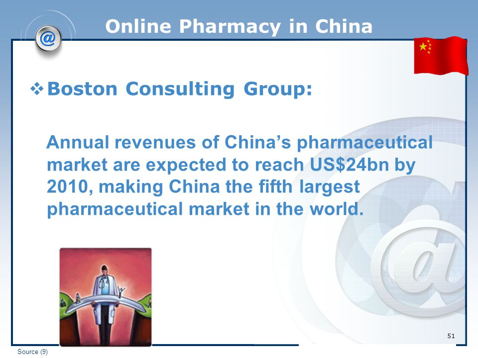 51 Online Pharmacy in China  Boston Consulting Group: Annual revenues of China's pharmaceutical market are expected to reach US$24bn by 2010, making China the fifth largest pharmaceutical market in the world.