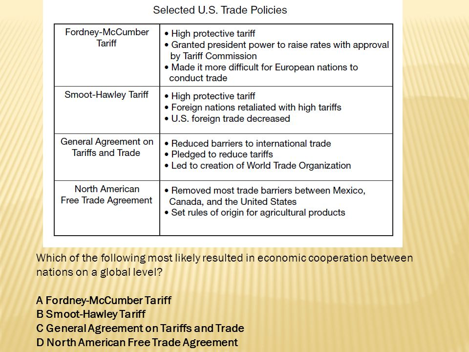 Which of the following most likely resulted in economic cooperation between nations on a global level? A Fordney-McCumber Tariff B Smoot-Hawley Tariff