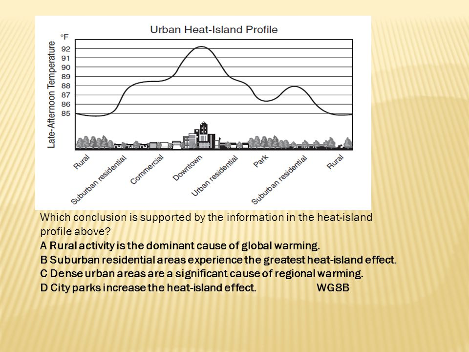 Which conclusion is supported by the information in the heat-island profile above? A Rural activity is the dominant cause of global warming. B Suburba