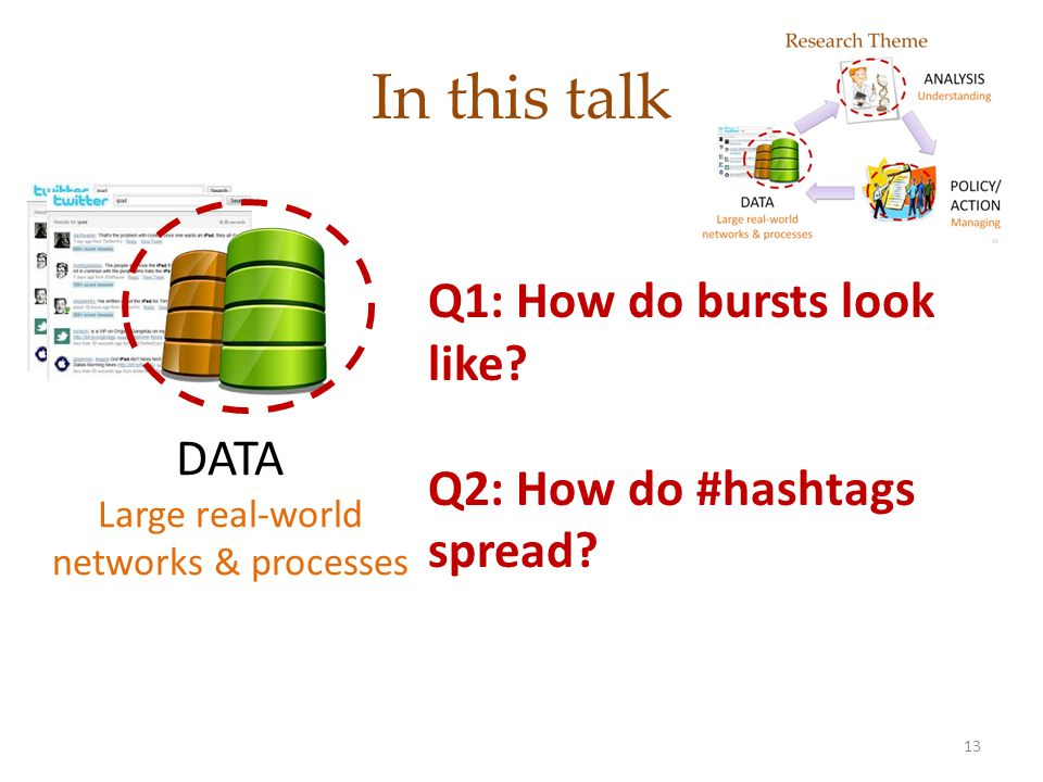 In this talk 13 DATA Large real-world networks & processes Q1: How do bursts look like.