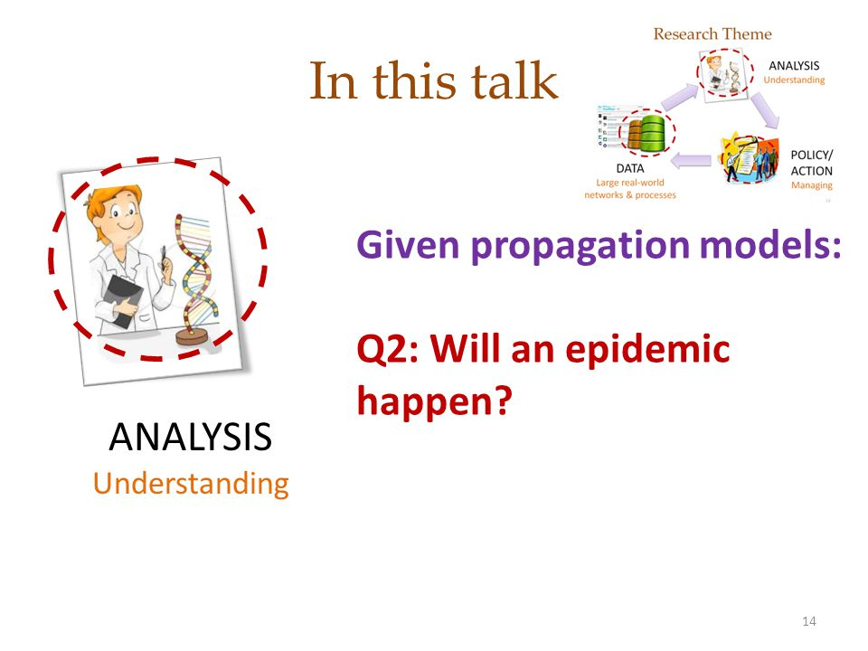 In this talk 14 ANALYSIS Understanding Given propagation models: Q2: Will an epidemic happen