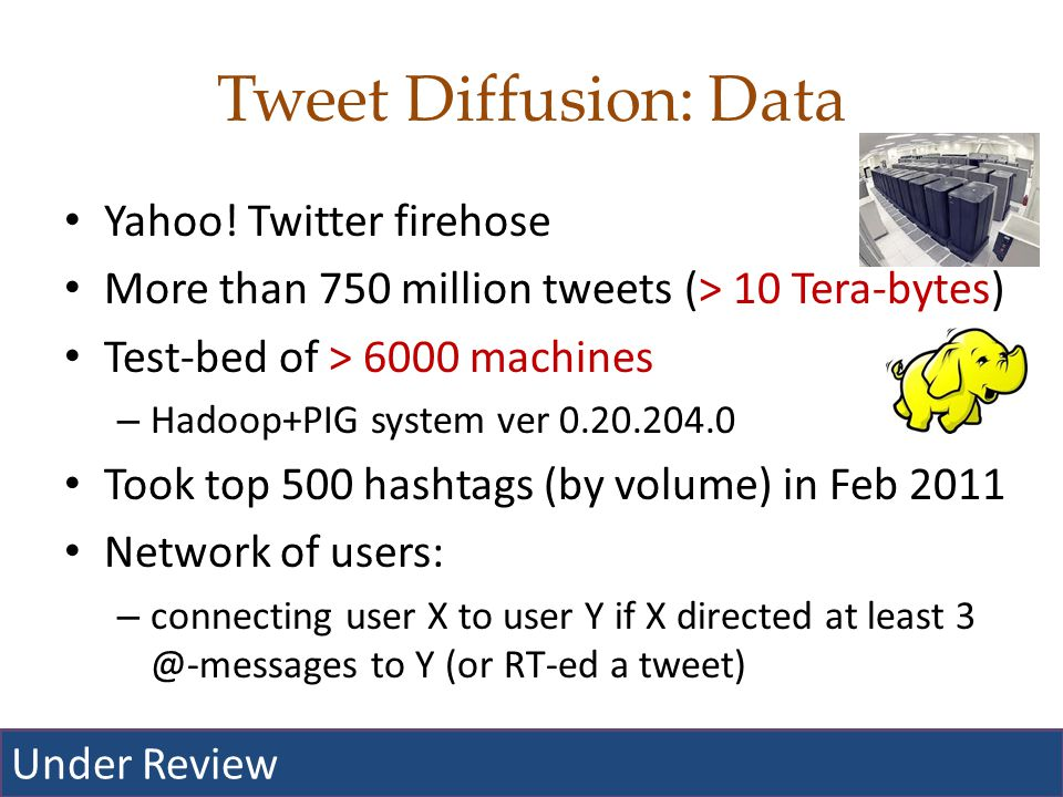 Tweet Diffusion: Data Yahoo.