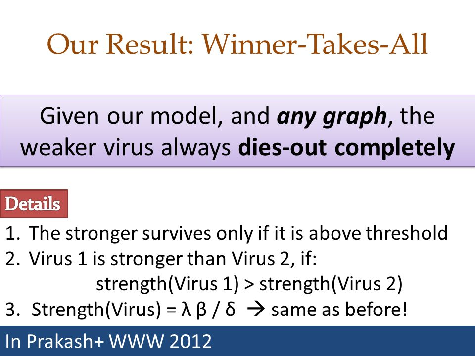 Our Result: Winner-Takes-All 56 In Prakash+ WWW 2012 Given our model, and any graph, the weaker virus always dies-out completely 1.The stronger survives only if it is above threshold 2.Virus 1 is stronger than Virus 2, if: strength(Virus 1) > strength(Virus 2) 3.Strength(Virus) = λ β / δ  same as before!