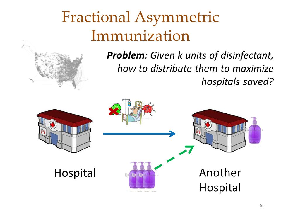 Fractional Asymmetric Immunization Hospital Another Hospital 61 Problem: Given k units of disinfectant, how to distribute them to maximize hospitals saved