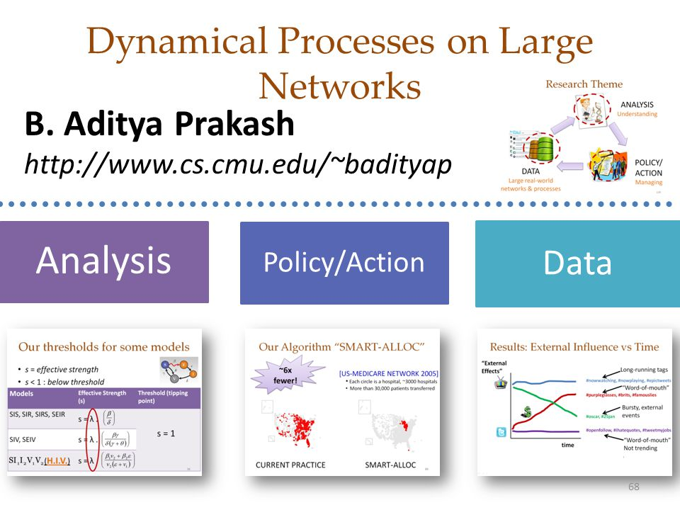 Analysis Policy/Action Data Dynamical Processes on Large Networks B.