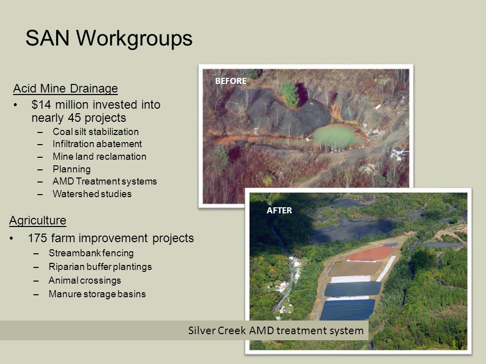 SAN Workgroups Acid Mine Drainage $14 million invested into nearly 45 projects –Coal silt stabilization –Infiltration abatement –Mine land reclamation –Planning –AMD Treatment systems –Watershed studies Silver Creek AMD treatment system BEFORE AFTER Agriculture 175 farm improvement projects –Streambank fencing –Riparian buffer plantings –Animal crossings –Manure storage basins