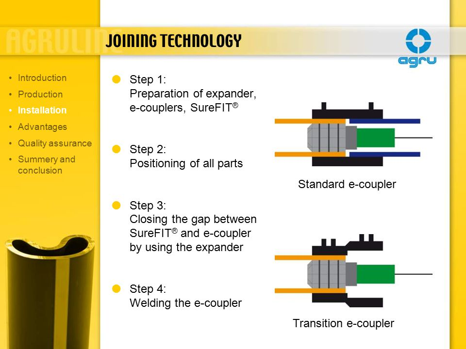 JOINING TECHNOLOGY  Step 1: Preparation of expander, e-couplers, SureFIT ®  Step 2: Positioning of all parts  Step 3: Closing the gap between SureFIT ® and e-coupler by using the expander  Step 4: Welding the e-coupler Standard e-coupler Transition e-coupler Introduction Production Installation Advantages Quality assurance Summery and conclusion