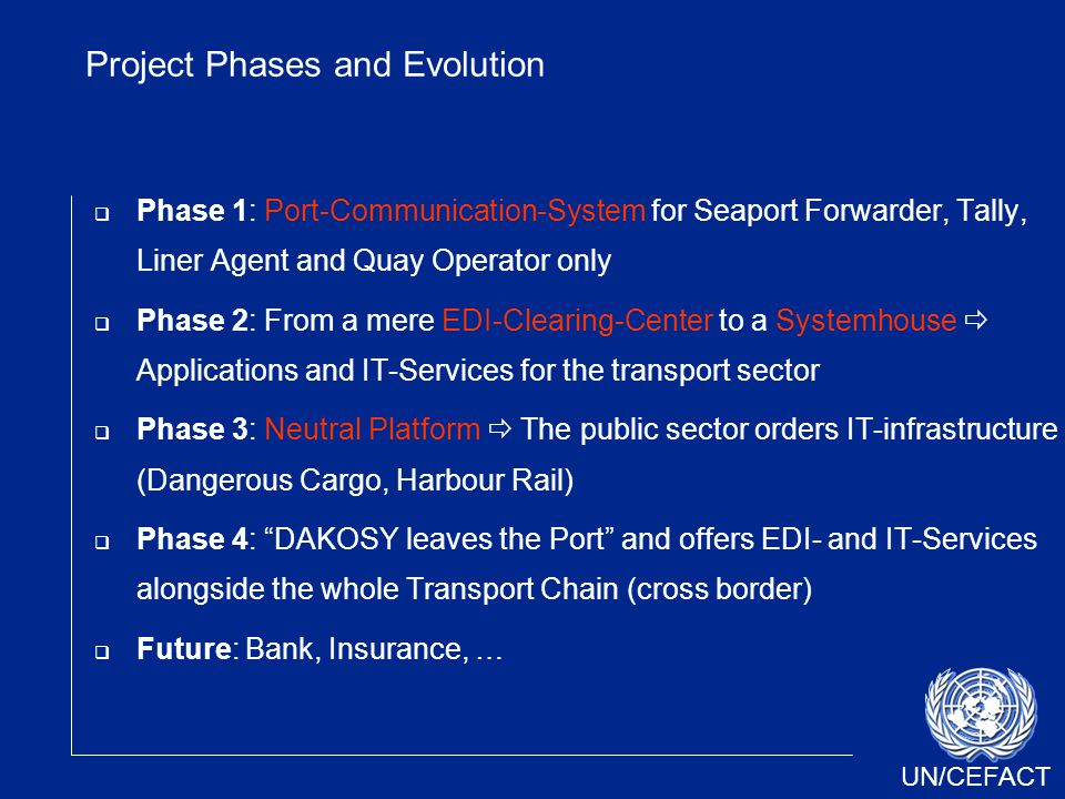 UN/CEFACT Project Phases and Evolution  Phase 1: Port-Communication-System for Seaport Forwarder, Tally, Liner Agent and Quay Operator only  Phase 2