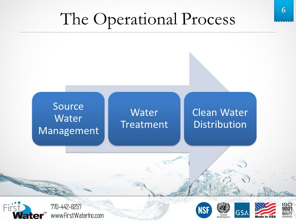The Operational Process Source Water Management Water Treatment Clean Water Distribution 6