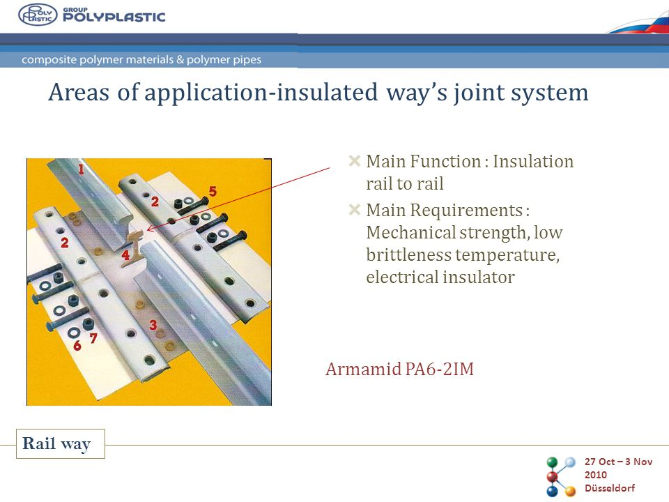 27 Oct – 3 Nov 2010 Düsseldorf Armamid PA6-2IM Areas of application-insulated way's joint system Rail way  Main Function : Insulation rail to rail  Main Requirements : Mechanical strength, low brittleness temperature, electrical insulator