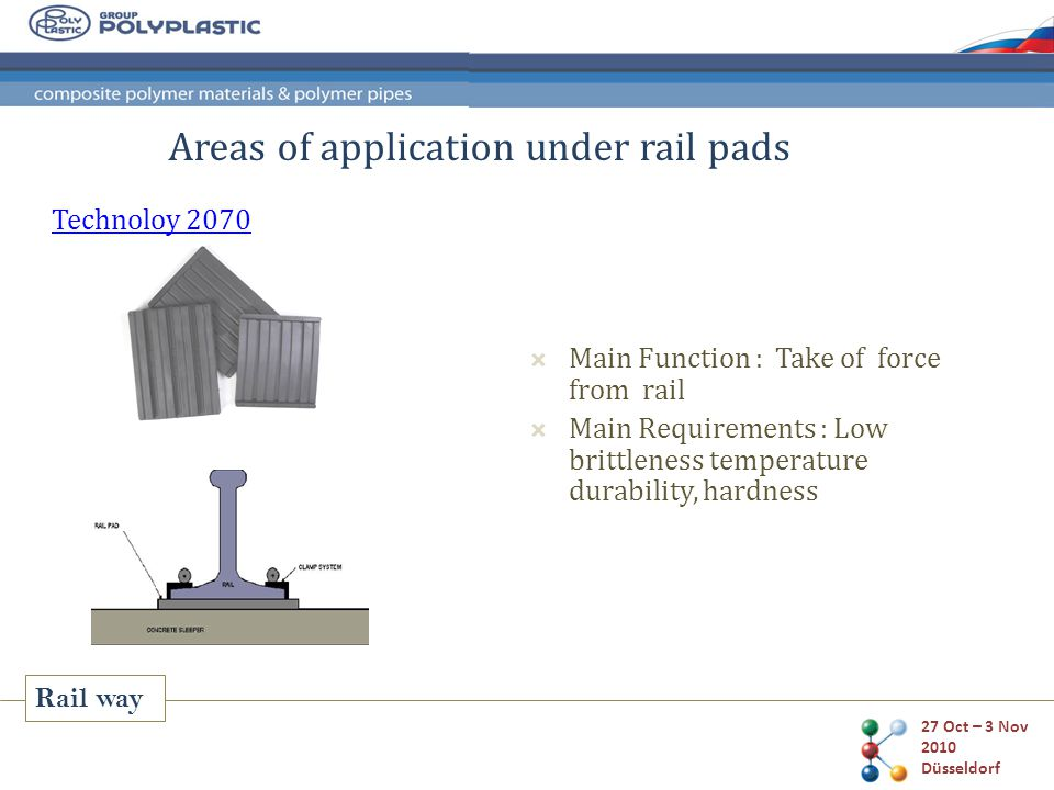 27 Oct – 3 Nov 2010 Düsseldorf Technoloy 2070  Main Function : Take of force from rail  Main Requirements : Low brittleness temperature durability, hardness Areas of application under rail pads Rail way