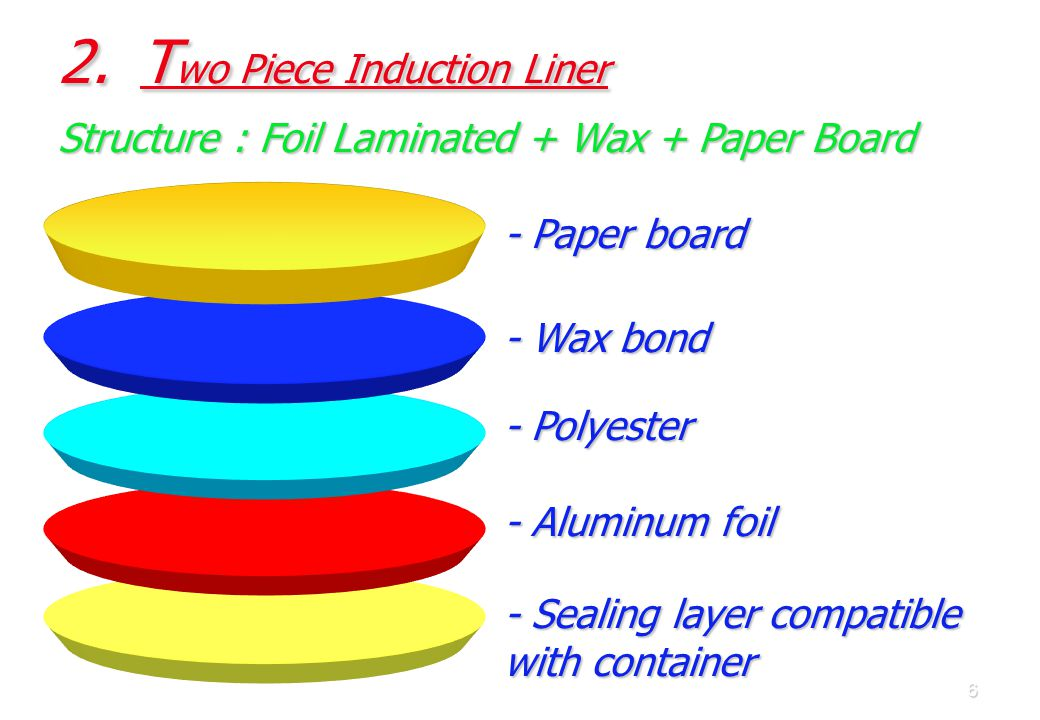 5 1. o ne Piece Induction Liner Structure : Foil Laminated - Polyester - EPE-FOAM - Aluminum foil - Polyester and/or LLDPE - Sealing layer compatible