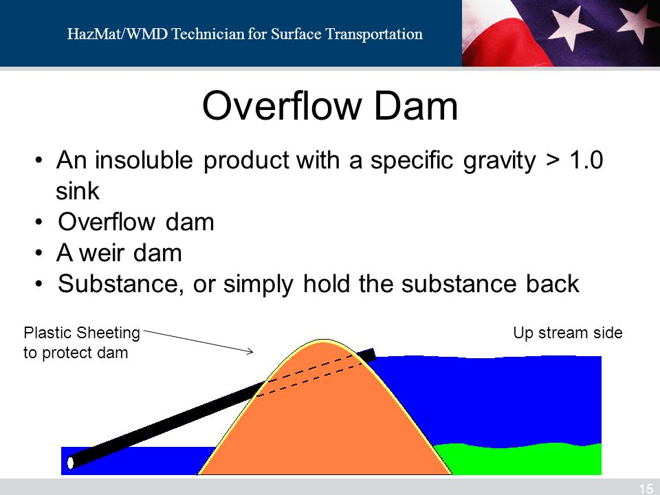 HazMat/WMD Technician for Surface Transportation Overflow Dam 15 An insoluble product with a specific gravity > 1.0 sink Overflow dam A weir dam Subst