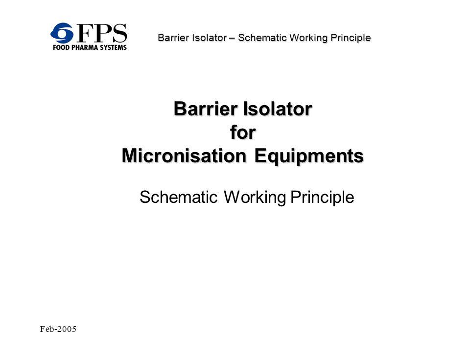 Feb-2005 Barrier Isolator – Schematic Working Principle Schematic Working Principle Barrier Isolator for Micronisation Equipments