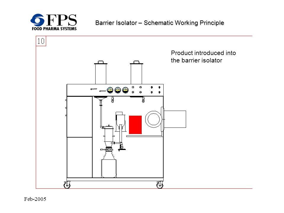 Feb-2005 Barrier Isolator – Schematic Working Principle Product introduced into the barrier isolator