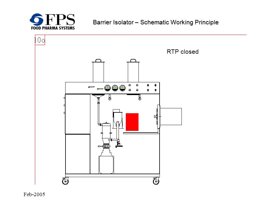Feb-2005 Barrier Isolator – Schematic Working Principle RTP closed