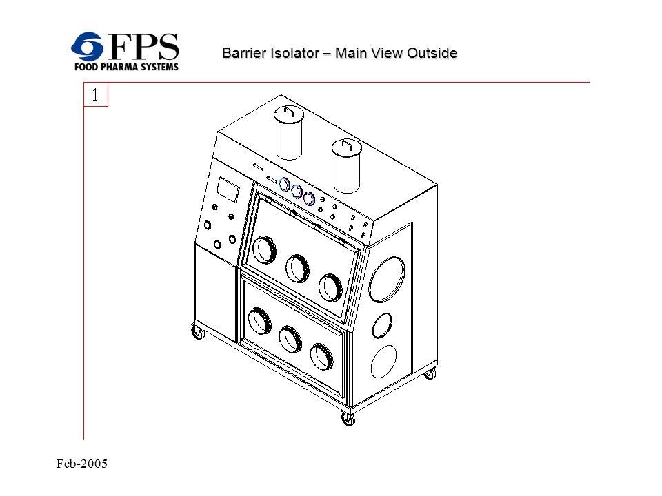 Feb-2005 Barrier Isolator – Schematic Working Principle Transfer door is closed