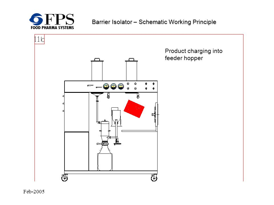 Feb-2005 Barrier Isolator – Schematic Working Principle Product charging into feeder hopper