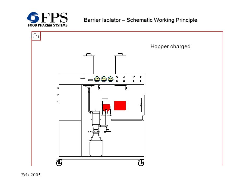 Feb-2005 Barrier Isolator – Schematic Working Principle Hopper charged