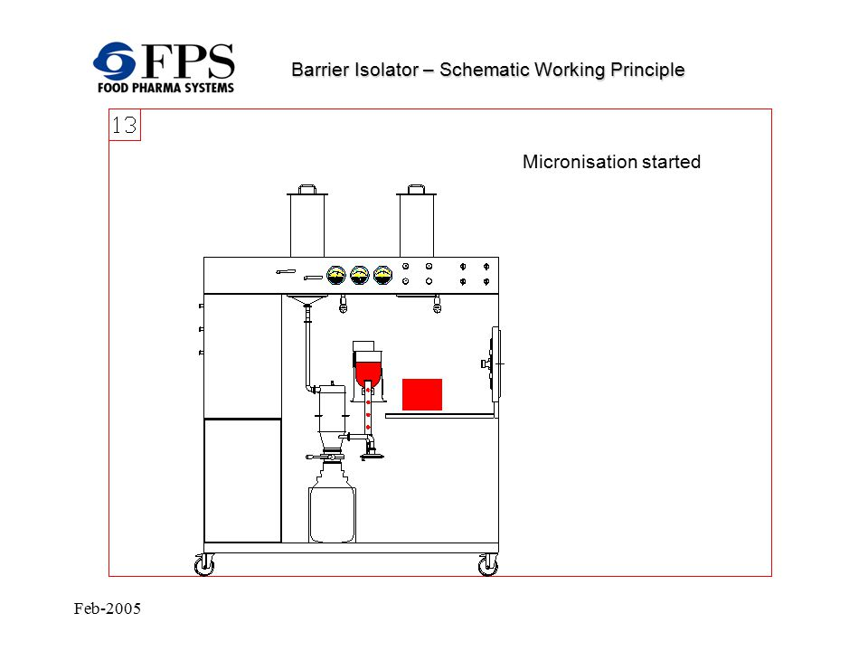 Feb-2005 Barrier Isolator – Schematic Working Principle Micronisation started