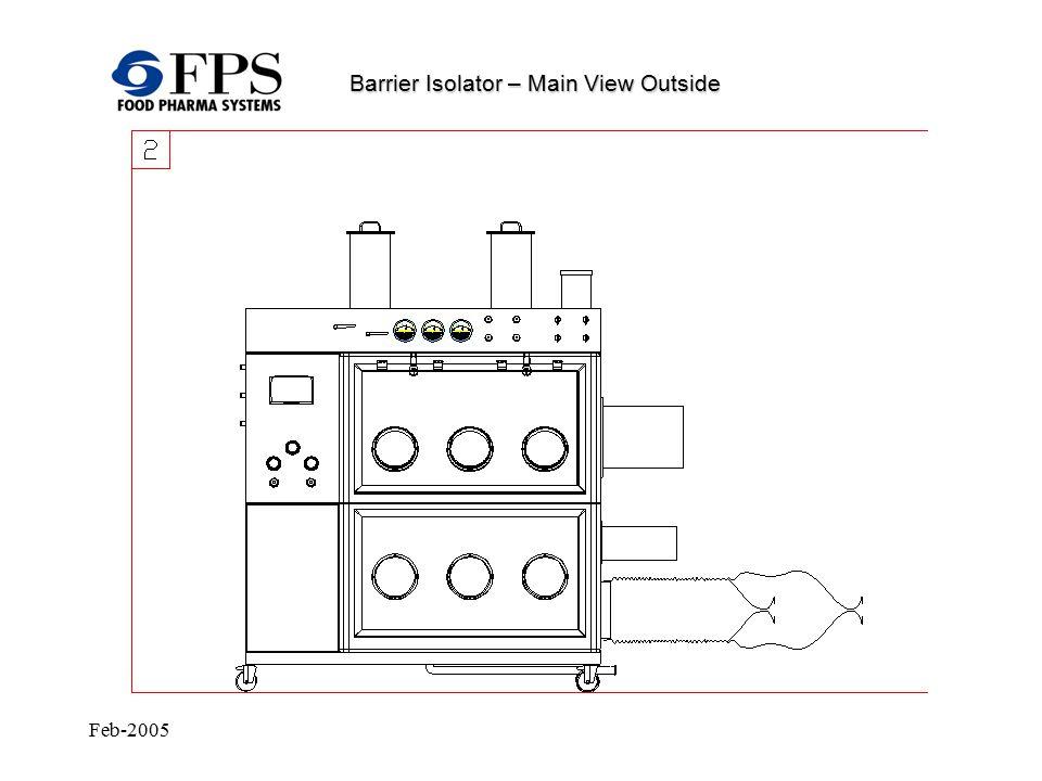 Feb-2005 Barrier Isolator – Schematic Working Principle Equipment ready to start