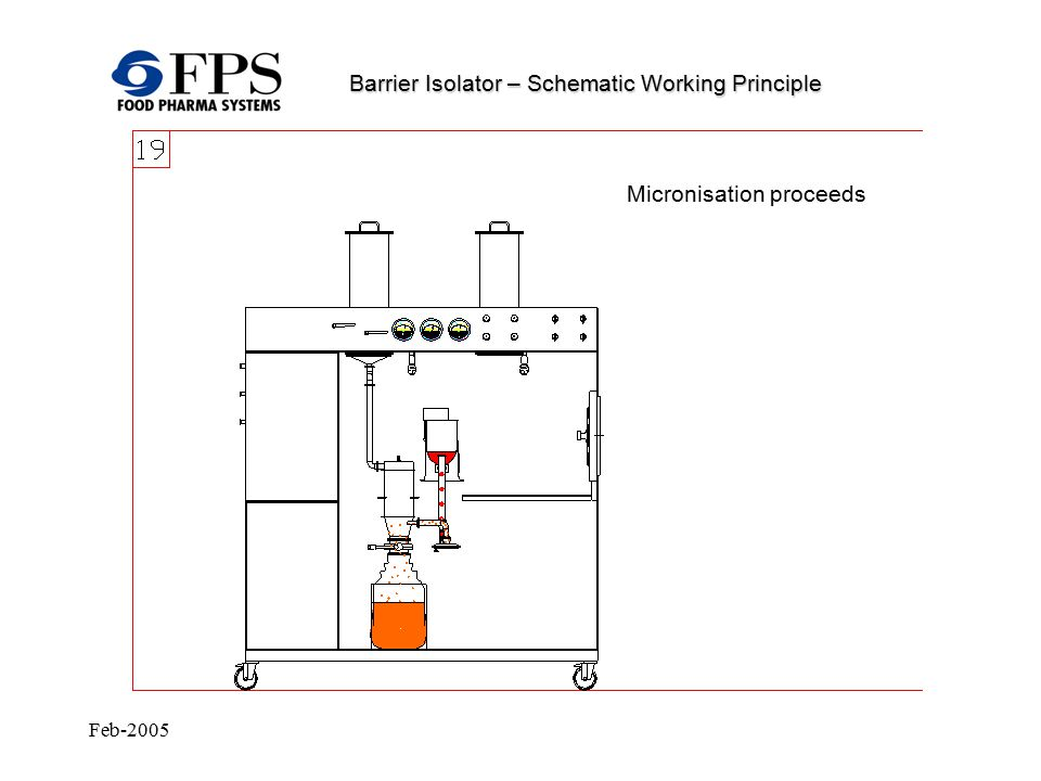 Feb-2005 Barrier Isolator – Schematic Working Principle Micronisation proceeds