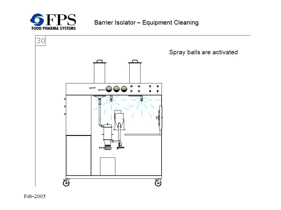 Feb-2005 Barrier Isolator – Equipment Cleaning Spray balls are activated