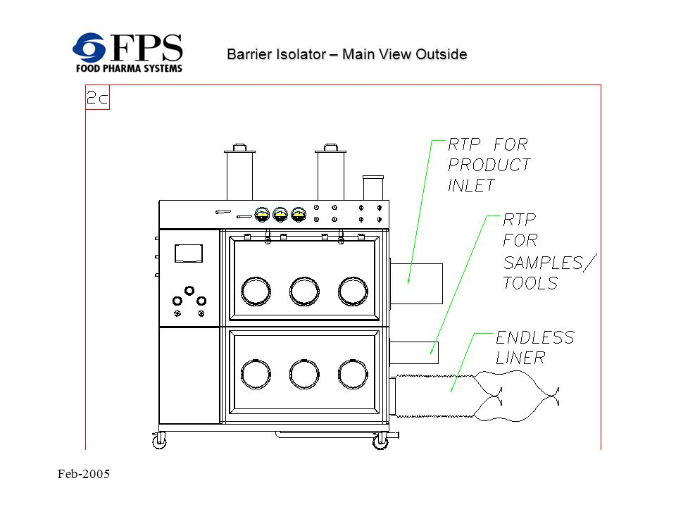Feb-2005 Barrier Isolator – Schematic Working Principle Product bag is closed