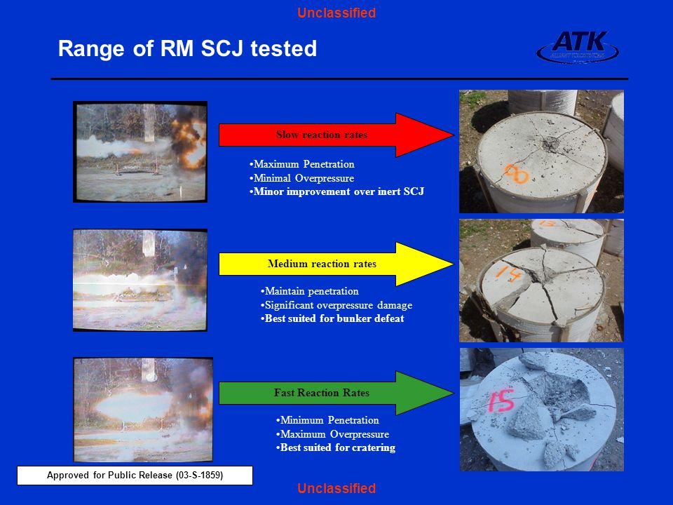 Approved for Public Release (03-S-1859) Unclassified Range of RM SCJ tested Slow reaction rates Medium reaction rates Fast Reaction Rates Maximum Penetration Minimal Overpressure Minor improvement over inert SCJ Minimum Penetration Maximum Overpressure Best suited for cratering Maintain penetration Significant overpressure damage Best suited for bunker defeat