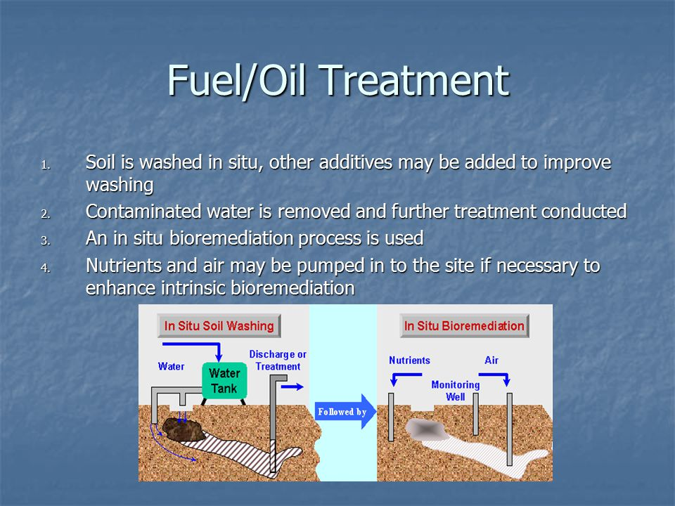 Fuel/Oil Treatment 1. Soil is washed in situ, other additives may be added to improve washing 2.