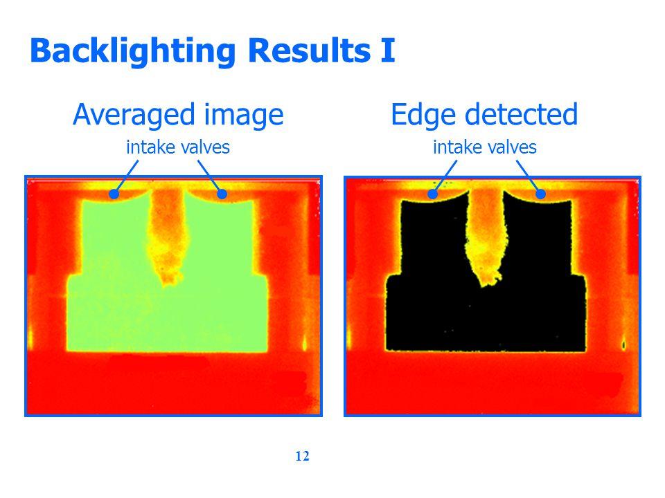 12 Backlighting Results I Averaged image intake valves Edge detected intake valves