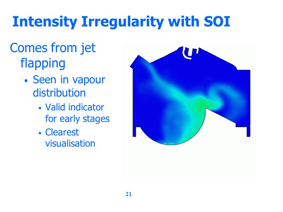 21 Intensity Irregularity with SOI Comes from jet flapping Seen in vapour distribution Valid indicator for early stages Clearest visualisation