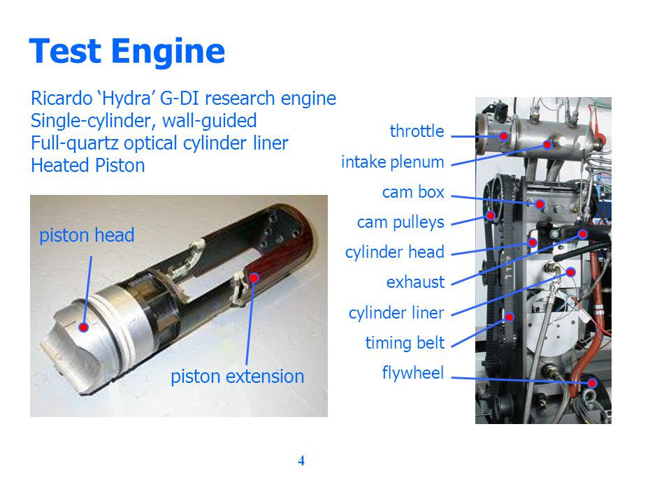 4 Test Engine Ricardo 'Hydra' G-DI research engine Single-cylinder, wall-guided Full-quartz optical cylinder liner Heated Piston throttle intake plenum cam box cam pulleys cylinder head exhaust cylinder liner timing belt flywheel piston head piston extension