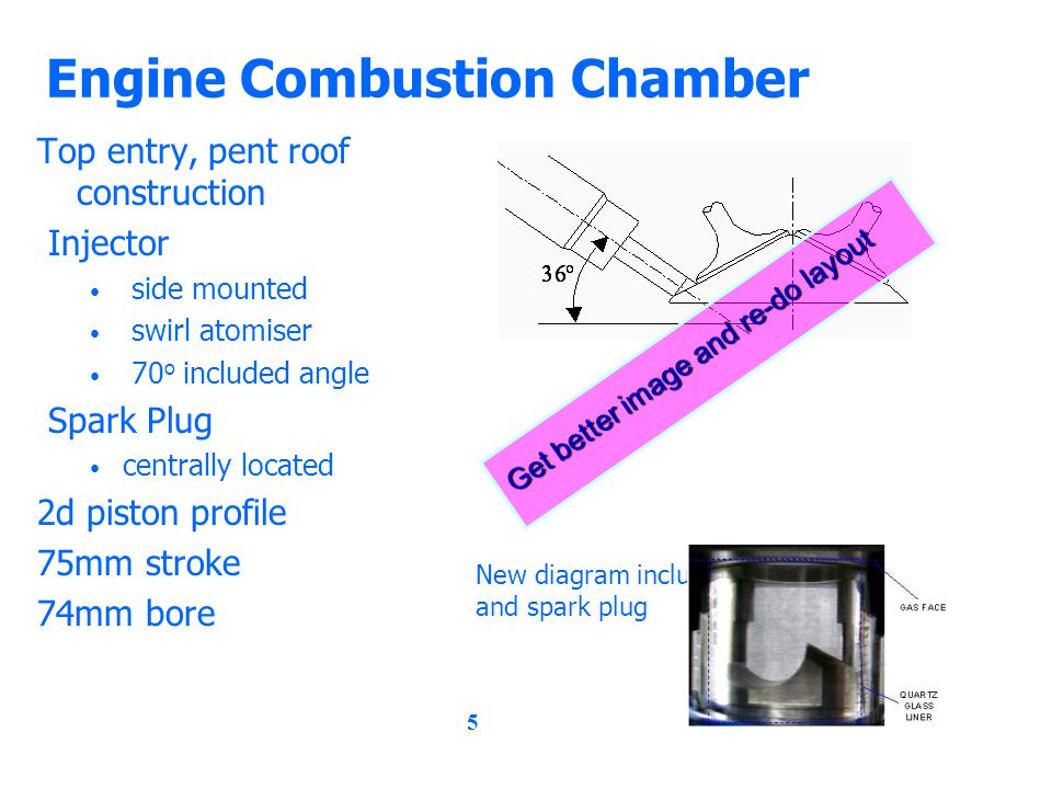5 Engine Combustion Chamber Top entry, pent roof construction Injector side mounted swirl atomiser 70 o included angle Spark Plug centrally located 2d piston profile 75mm stroke 74mm bore New diagram including piston profile and spark plug Get better image and re-do layout