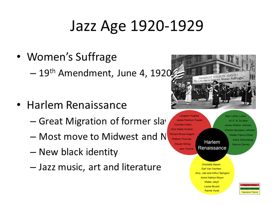 Jazz Age 1920-1929 Women's Suffrage – 19 th Amendment, June 4, 1920 Harlem Renaissance – Great Migration of former slaves – Most move to Midwest and North – New black identity – Jazz music, art and literature