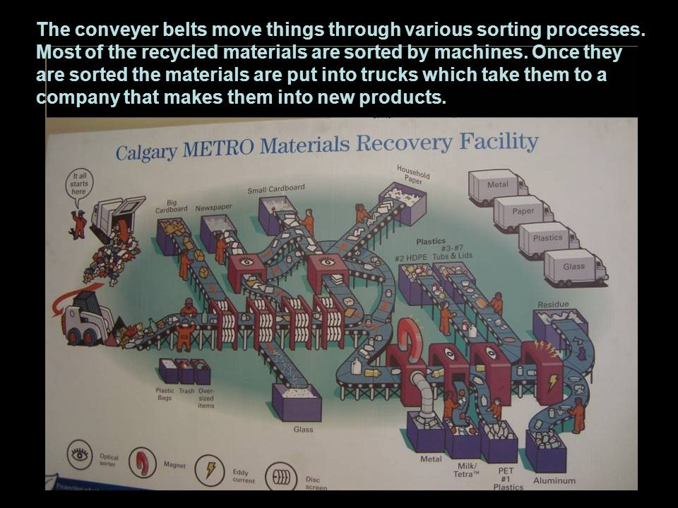 The conveyer belts move things through various sorting processes.