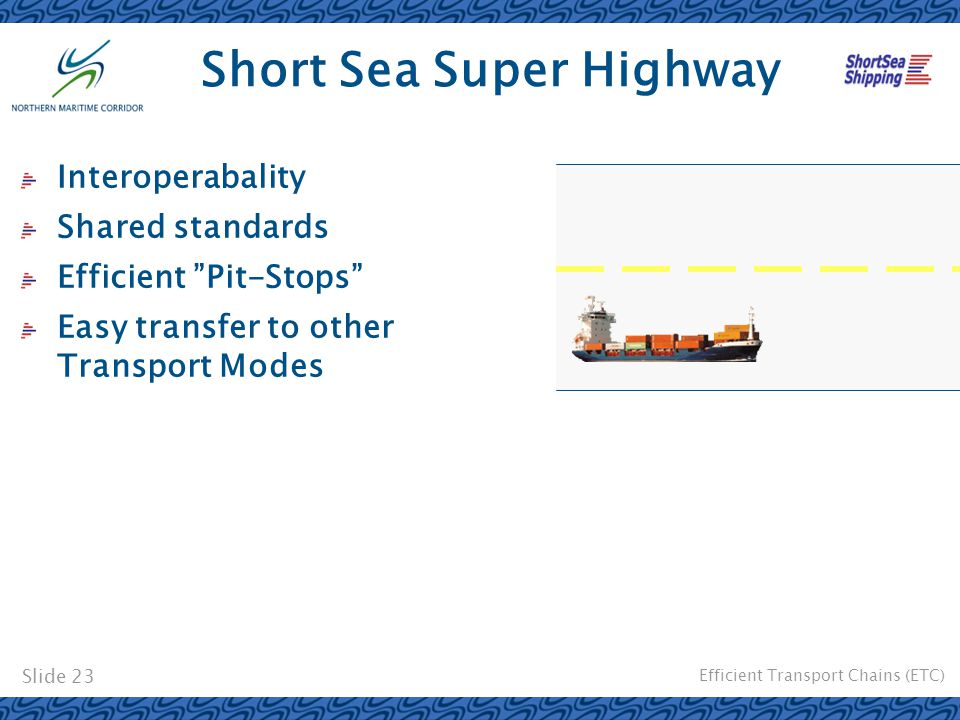 Efficient Transport Chains (ETC) Slide 23 Short Sea Super Highway Interoperabality Shared standards Efficient Pit-Stops Easy transfer to other Transport Modes