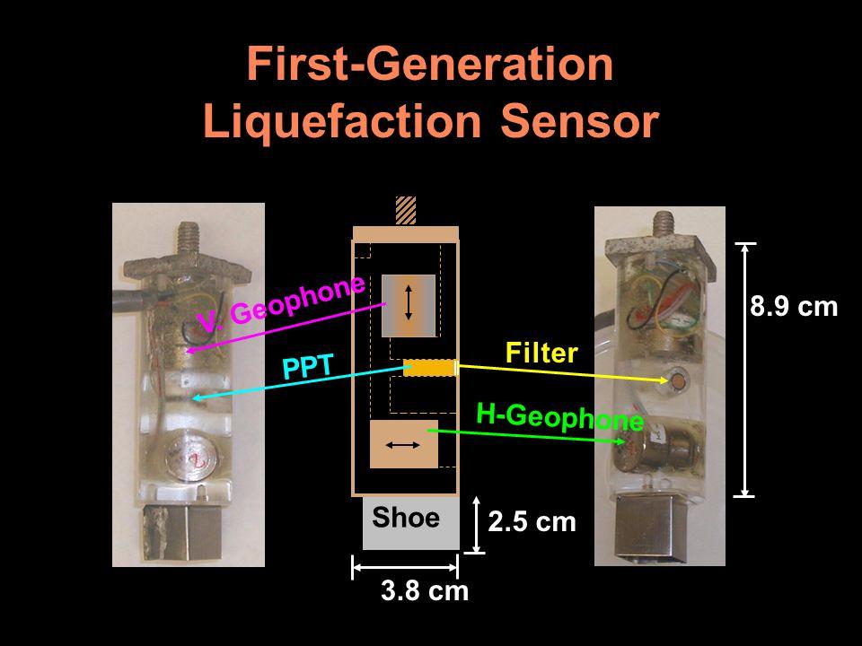 Shoe 8.9 cm 2.5 cm 3.8 cm V. Geophone PPT H-Geophone Filter First-Generation Liquefaction Sensor