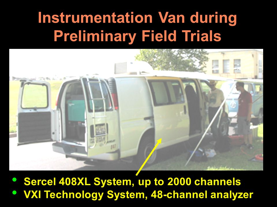 Instrumentation Van during Preliminary Field Trials Sercel 408XL System, up to 2000 channels VXI Technology System, 48-channel analyzer