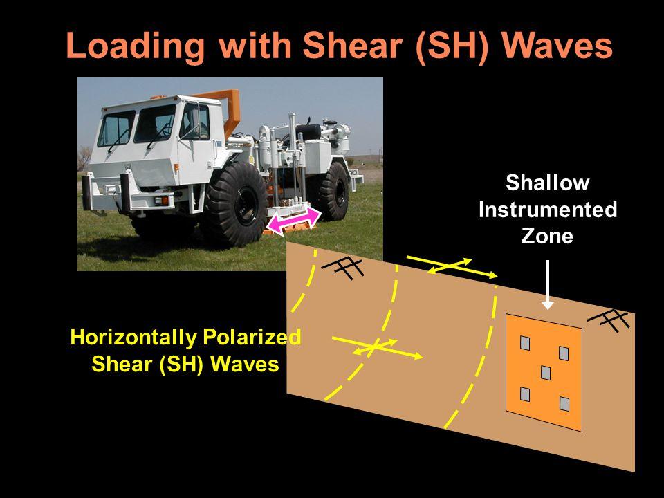 Shallow Instrumented Zone Horizontally Polarized Shear (SH) Waves Loading with Shear (SH) Waves