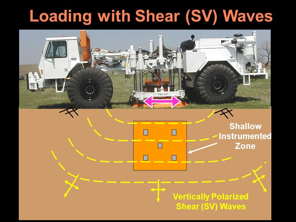 Vertically Polarized Shear (SV) Waves Shallow Instrumented Zone Loading with Shear (SV) Waves